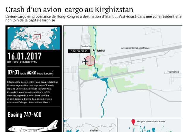 Crash d'un avion-cargo au Kirghizstan