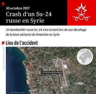 Crash d'un Su-24 russe en Syrie