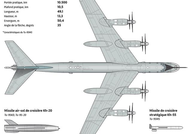Bombardier stratégique Tu-95