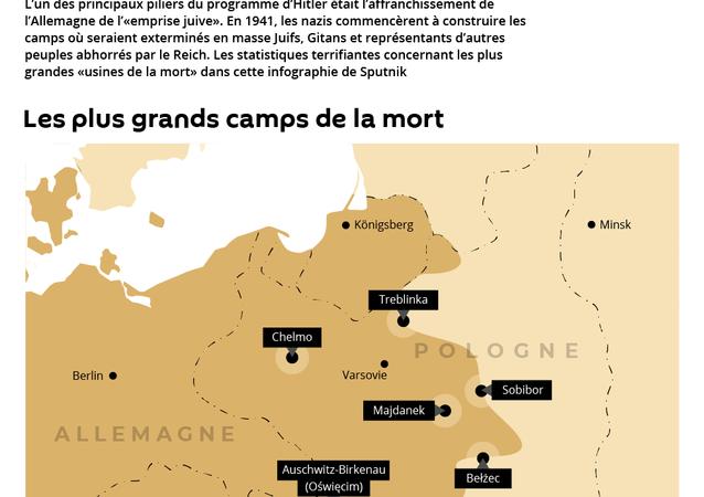 Les plus grands camps de la mort de l'Allemagne nazie