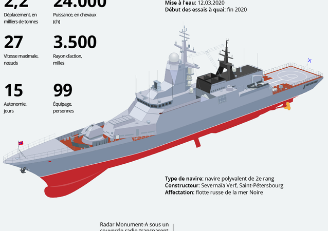 Corvette russe du projet 20380 Retivy
