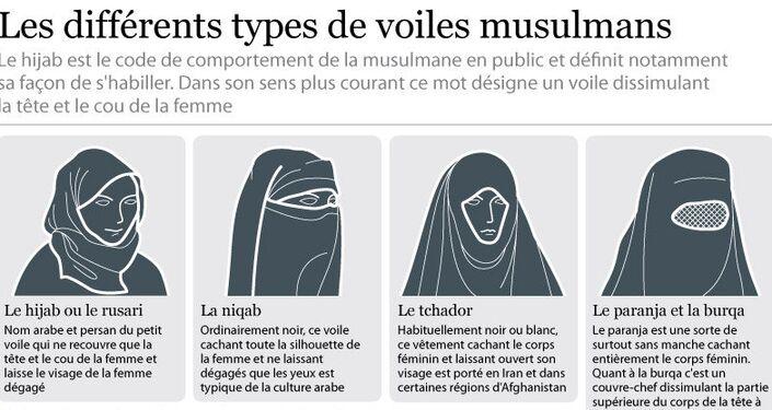 Les différents types de voiles musulmans