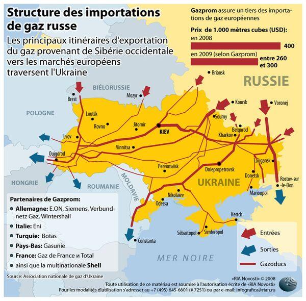 Itinéraires de transport de gaz russe. INFOgraphie  - Sputnik France