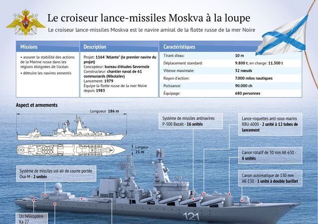 Le croiseur lance-missiles Moskva
