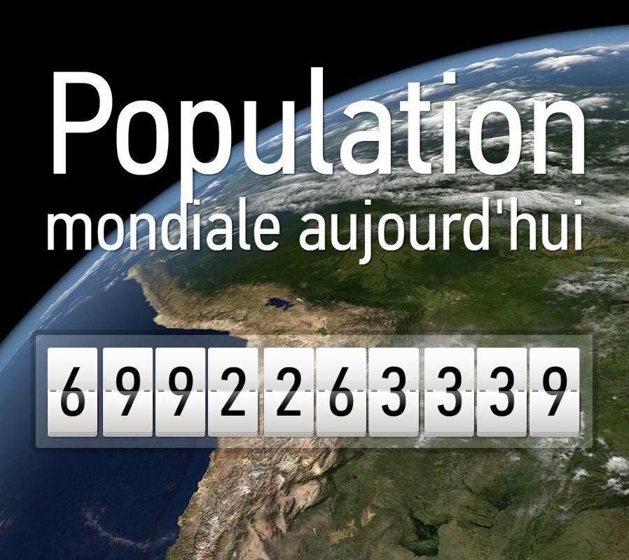 Compteur de la population mondiale