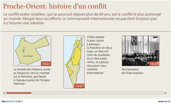 Proche-Orient: histoire d'un conflit - Sputnik France