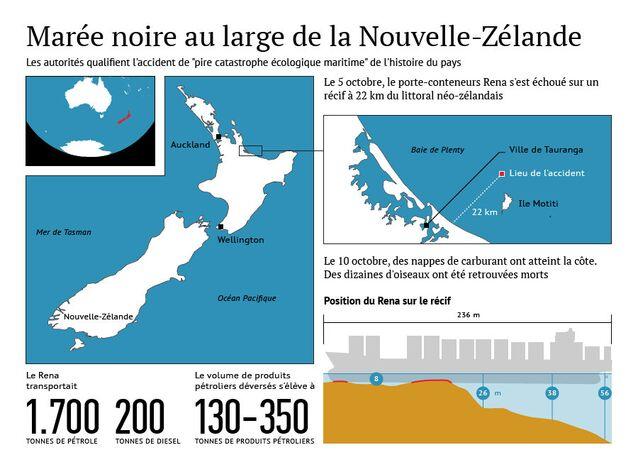 Marée noire au large de la Nouvelle-Zélande