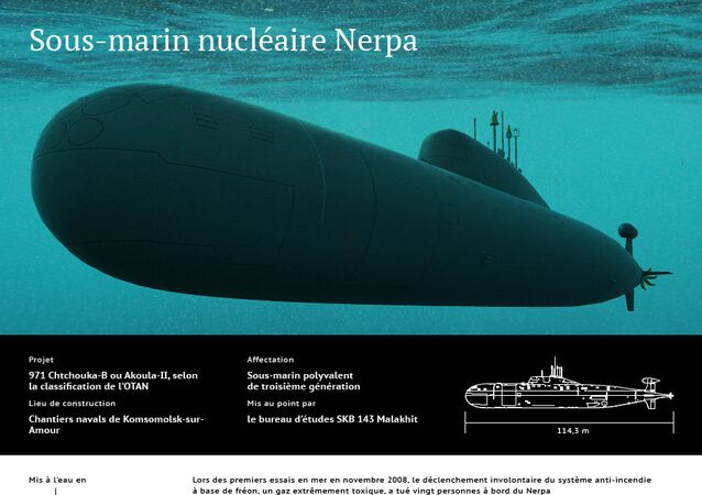 Sous-marin nucléaire Nerpa