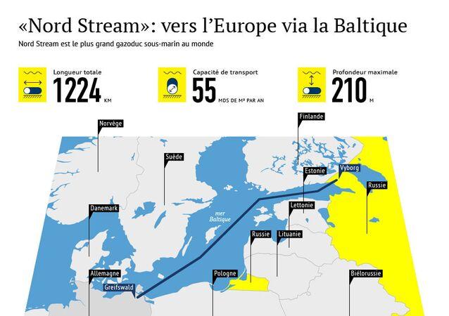 Nord Stream: vers l'Europe via la Baltique