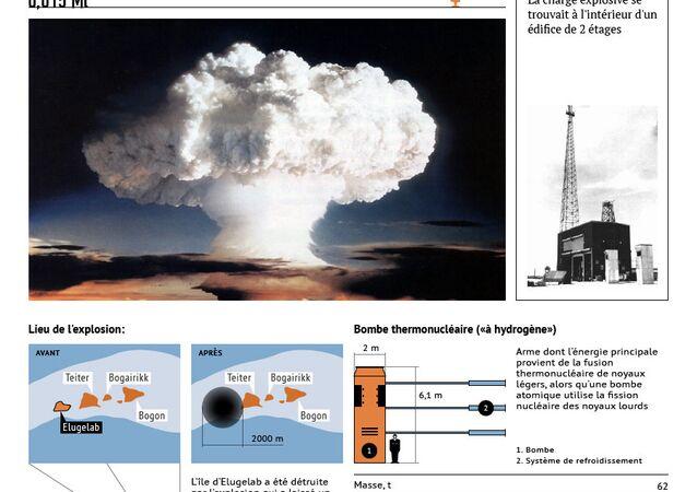 Bombe H: 60e anniversaire du premier essai